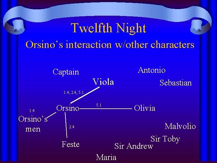 Twelfth Night Orsino's interaction w/other characters Captain Viola Antonio Sebastian 1. 4, 2. 4,