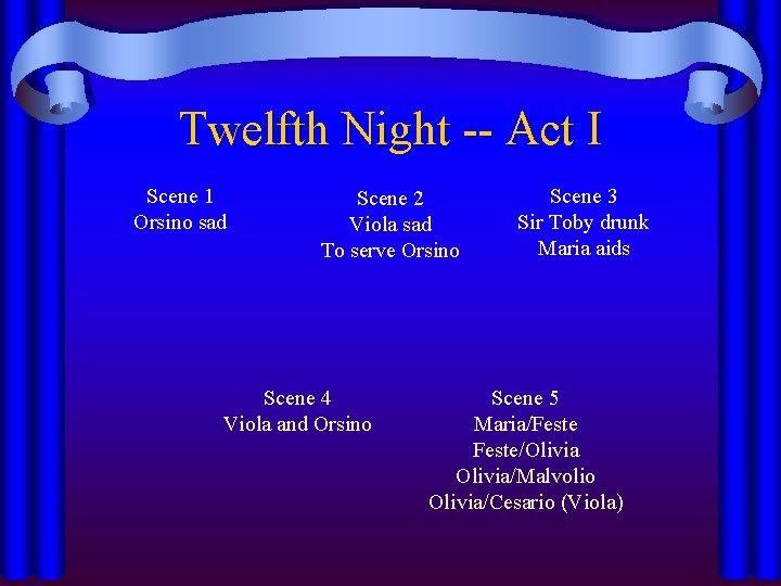 Twelfth Night -- Act I Scene 1 Orsino sad Scene 2 Viola sad To