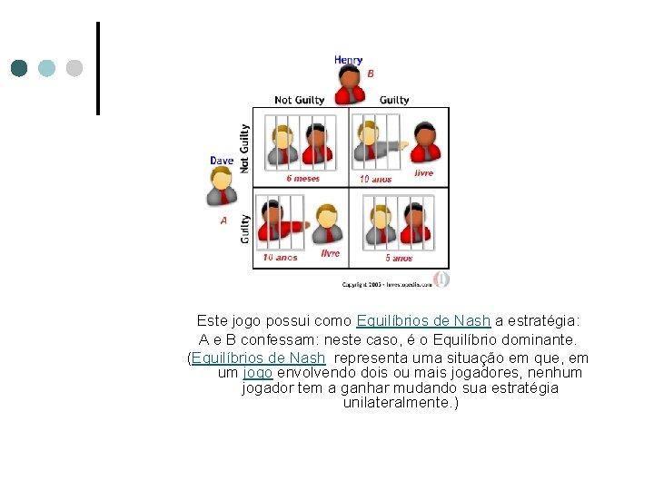Este jogo possui como Equilíbrios de Nash a estratégia: A e B confessam: neste