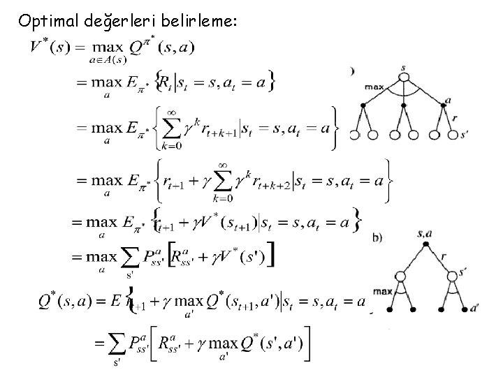Optimal değerleri belirleme: