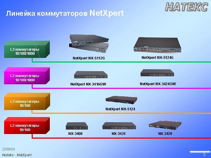Линейка коммутаторов Net. Xpert L 3 коммутаторы 10/100/1000 Net. Xpert NX-5112 G Net. Xpert