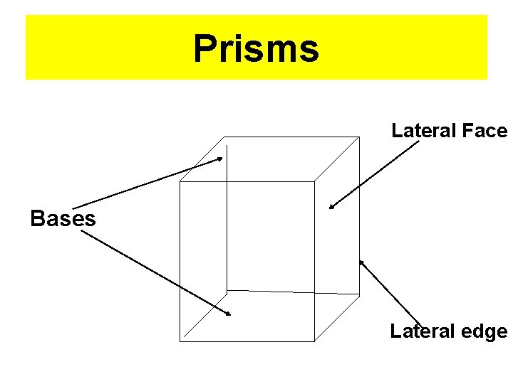 Prisms Lateral Face Bases Lateral edge
