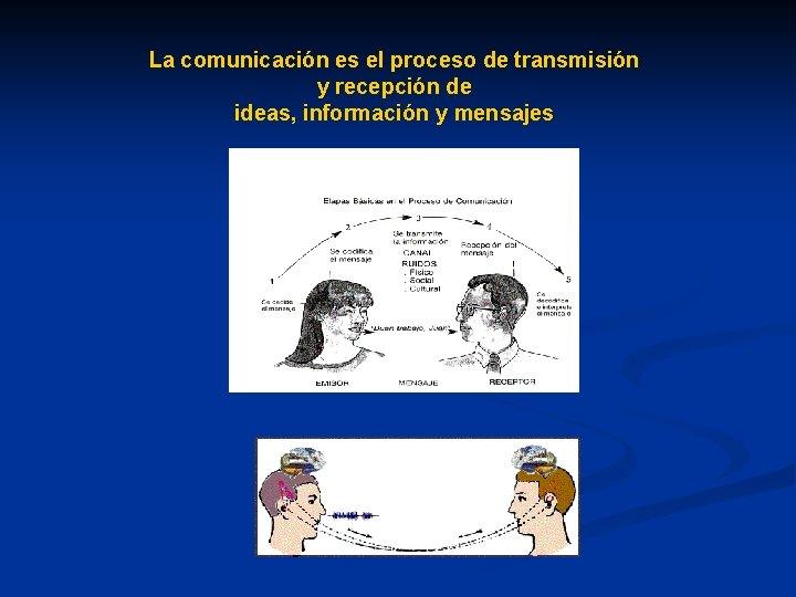 La comunicación es el proceso de transmisión y recepción de ideas, información y mensajes
