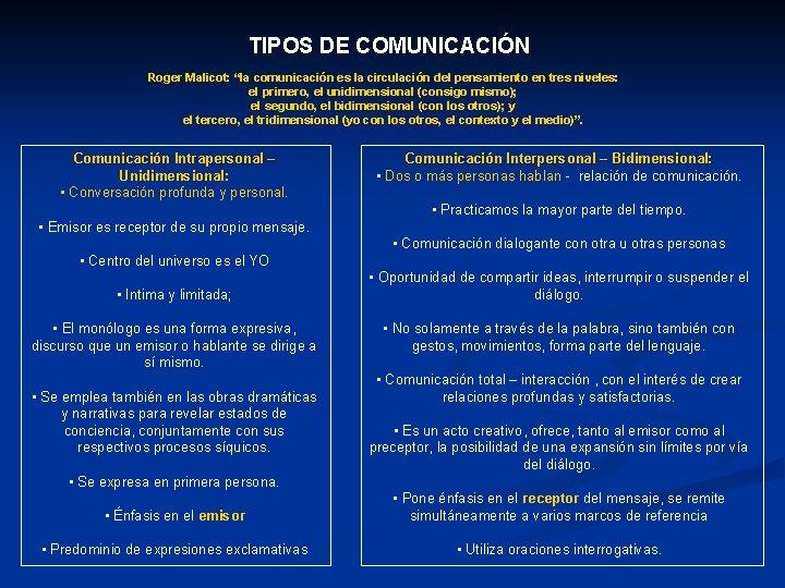 """TIPOS DE COMUNICACIÓN Roger Malicot: """"la comunicación es la circulación del pensamiento en tres"""
