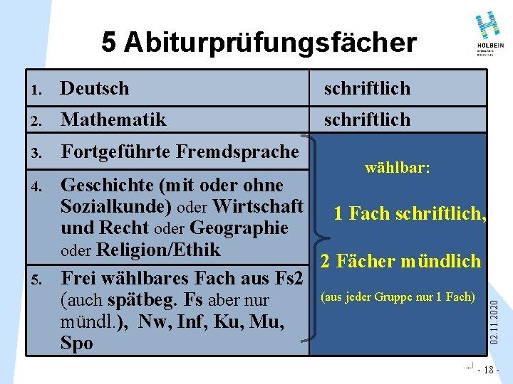 5 Abiturprüfungsfächer 1. Deutsch schriftlich 2. Mathematik schriftlich 3. Fortgeführte Fremdsprache 4. Geschichte (mit