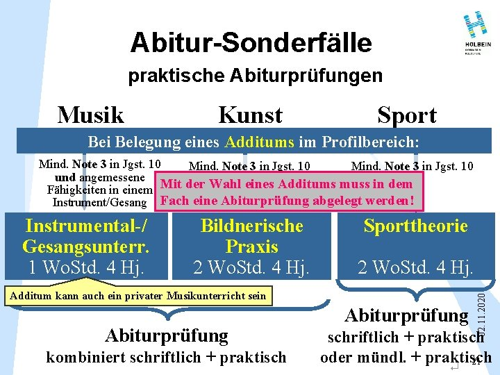 Abitur-Sonderfälle praktische Abiturprüfungen Musik Kunst Sport Bei Belegung eines Additums im Profilbereich: Mind. Note
