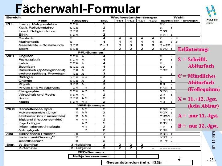 Fächerwahl-Formular Erläuterung: S = Schriftl. Abiturfach C = Mündliches Abiturfach (Kolloquium) X = 11.