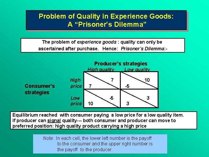"""Problem of Quality in Experience Goods: A """"Prisoner's Dilemma"""" The problem of experience goods"""
