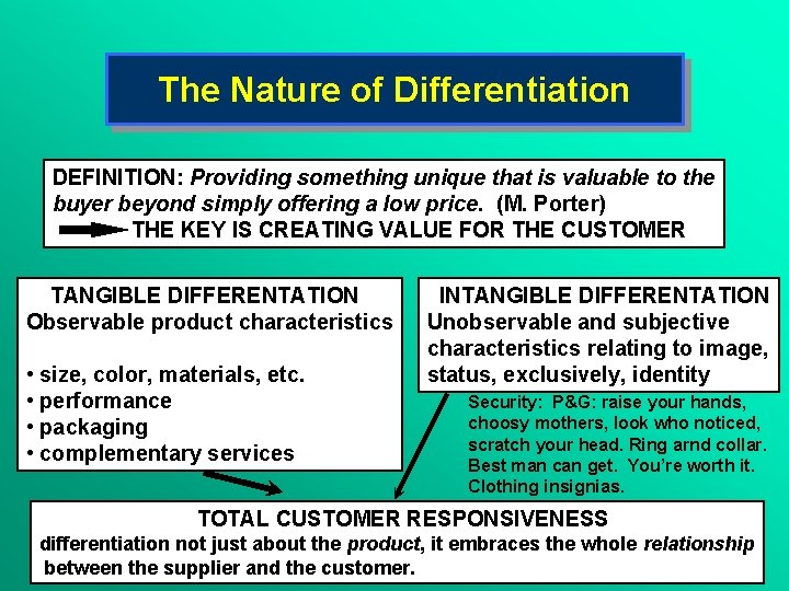 The Nature of Differentiation DEFINITION: Providing something unique that is valuable to the buyer