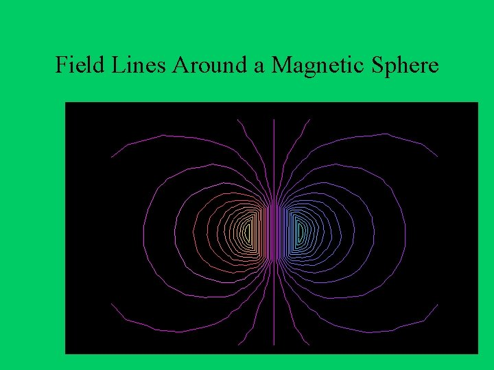 Field Lines Around a Magnetic Sphere