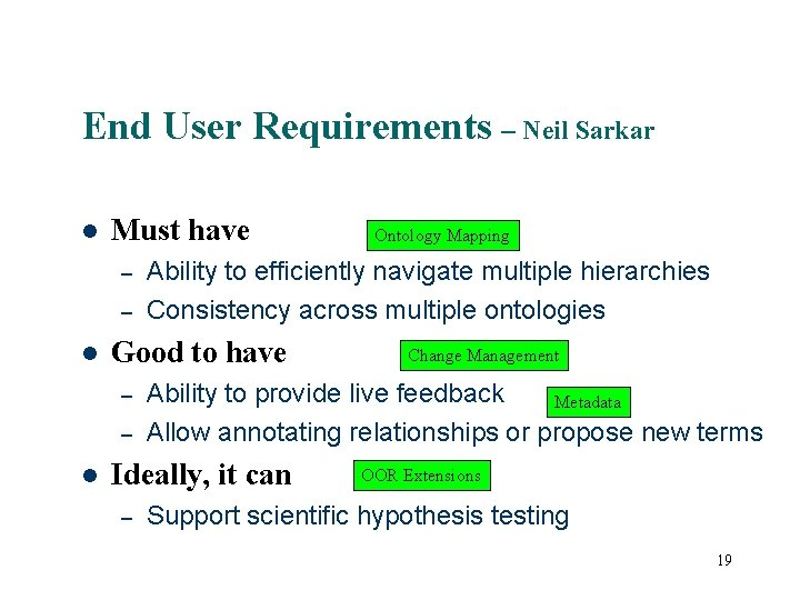 End User Requirements – Neil Sarkar Must have – – – Ability to efficiently