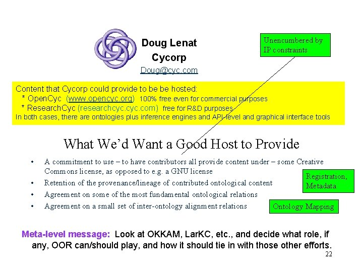 Doug Lenat Cycorp Unencumbered by IP constraints Doug@cyc. com Content that Cycorp could provide