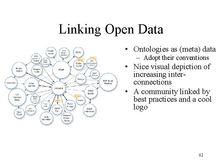 Linking Open Data • Ontologies as (meta) data – Adopt their conventions • Nice