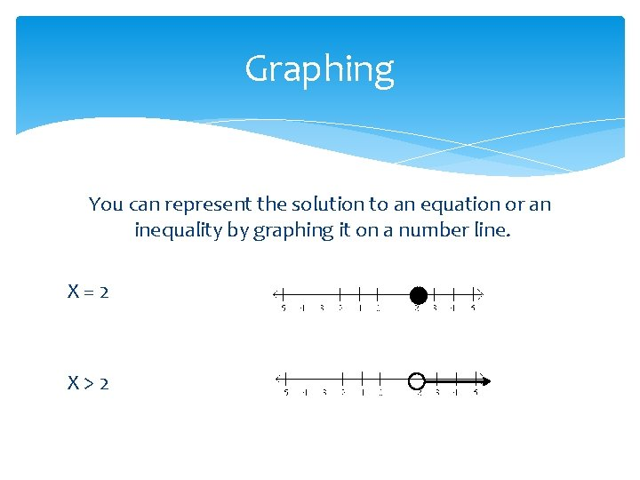 Graphing You can represent the solution to an equation or an inequality by graphing