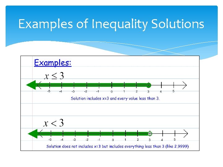 Examples of Inequality Solutions