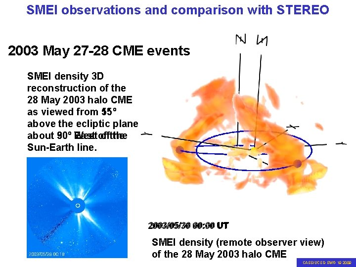 SMEI observations and comparison with STEREO 2003 May 27 -28 CME events SMEI density