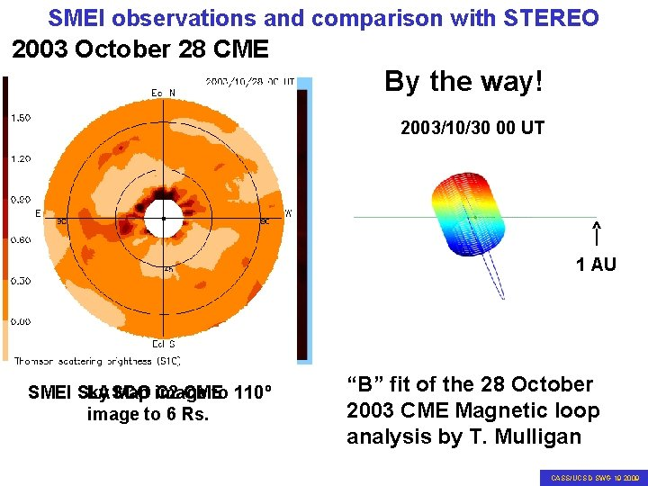 SMEI observations and comparison with STEREO 2003 October 28 CME By the way! 2003/10/30