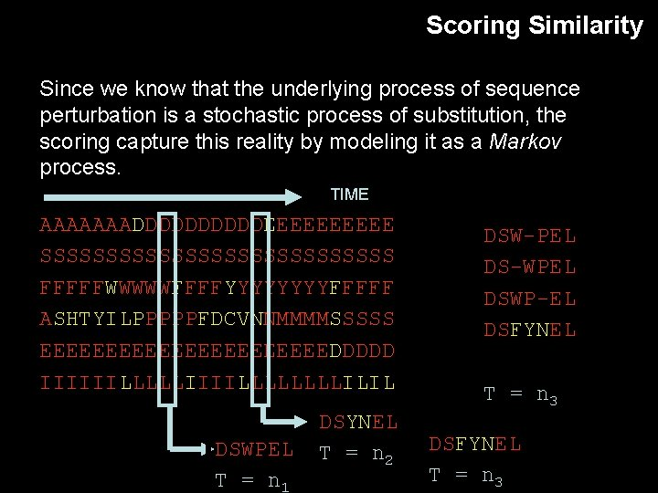 Scoring Similarity Since we know that the underlying process of sequence perturbation is a