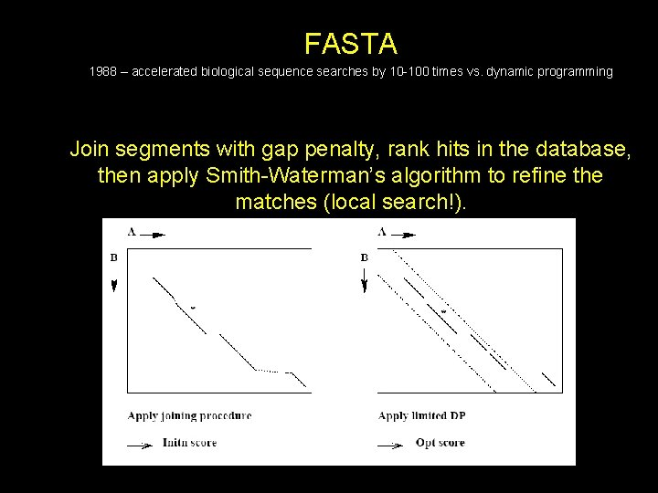 FASTA 1988 – accelerated biological sequence searches by 10 -100 times vs. dynamic programming
