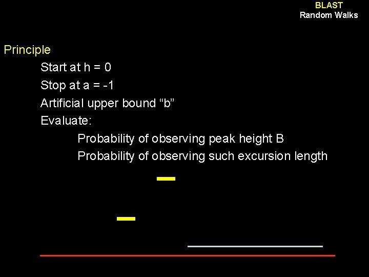 BLAST Random Walks Principle Start at h = 0 Stop at a = -1