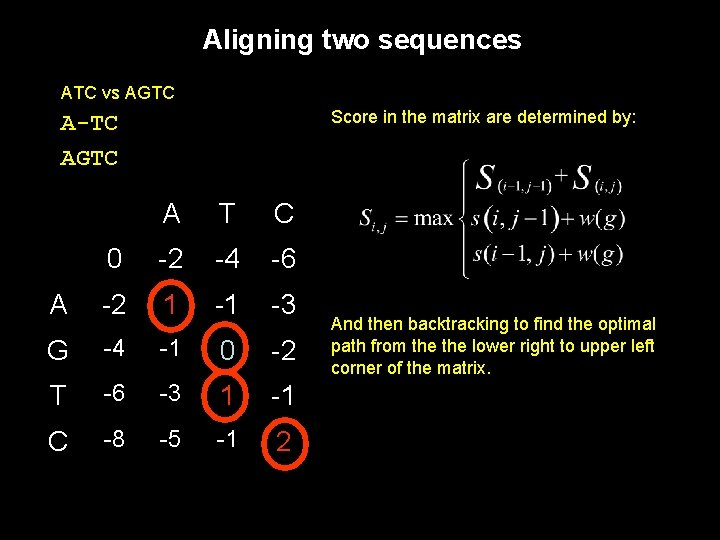 Aligning two sequences ATC vs AGTC Score in the matrix are determined by: A-TC