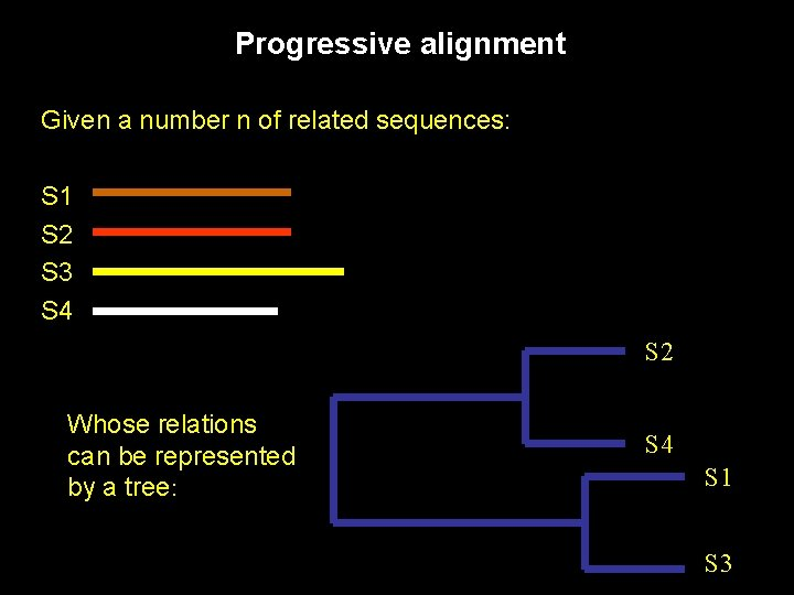 Progressive alignment Given a number n of related sequences: S 1 S 2 S