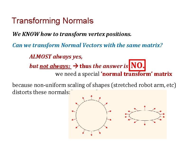 Transforming Normals We KNOW how to transform vertex positions. Can we transform Normal Vectors