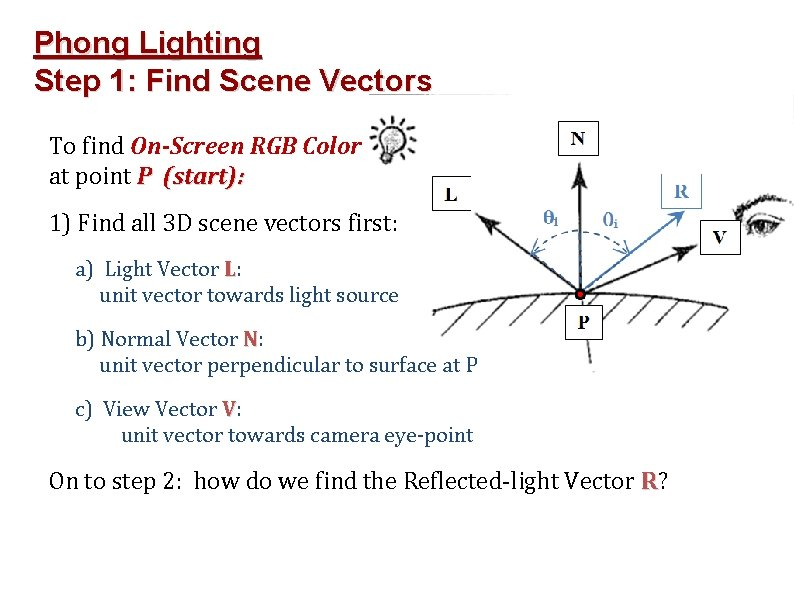 Phong Lighting Step 1: Find Scene Vectors To find On-Screen RGB Color at point