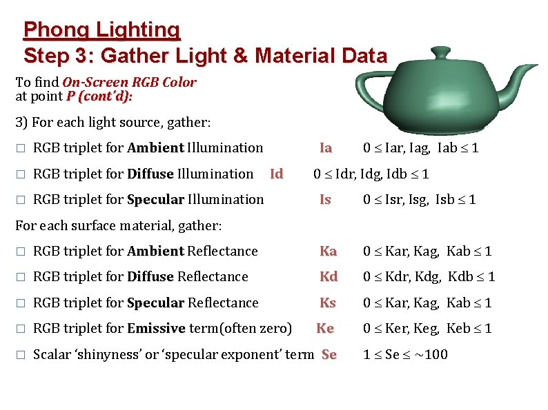 Phong Lighting Step 3: Gather Light & Material Data To find On-Screen RGB Color