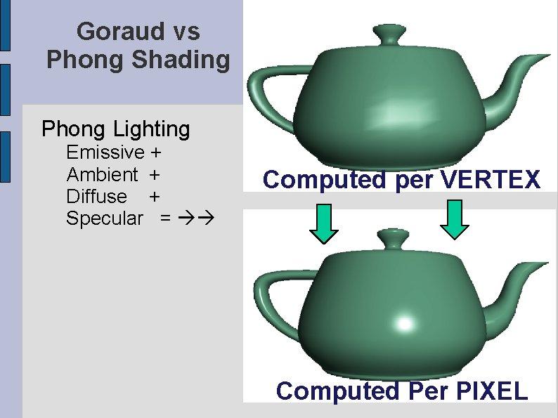 Goraud vs Phong Shading Phong Lighting Emissive + Ambient + Diffuse + Specular =