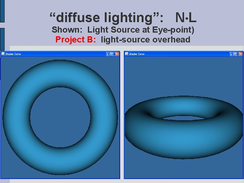 """""""diffuse lighting"""": N L Shown: Light Source at Eye-point) Project B: light-source overhead"""