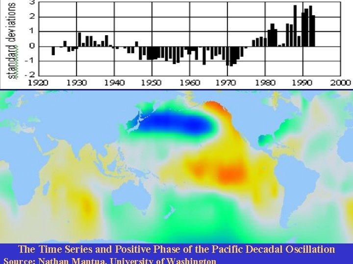 The Time Series and Positive Phase of the Pacific Decadal Oscillation