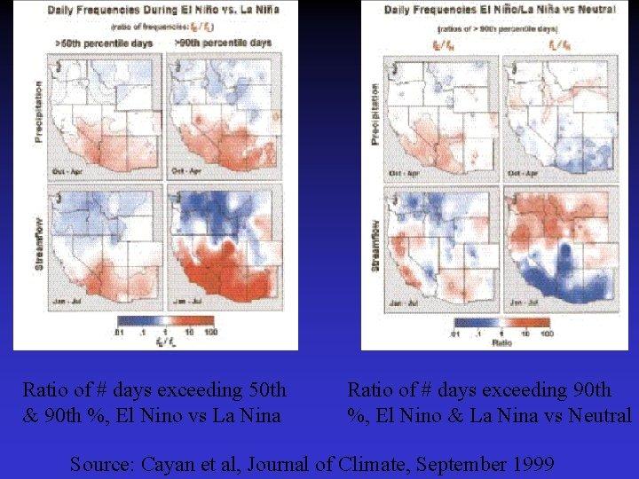 Ratio of # days exceeding 50 th & 90 th %, El Nino vs