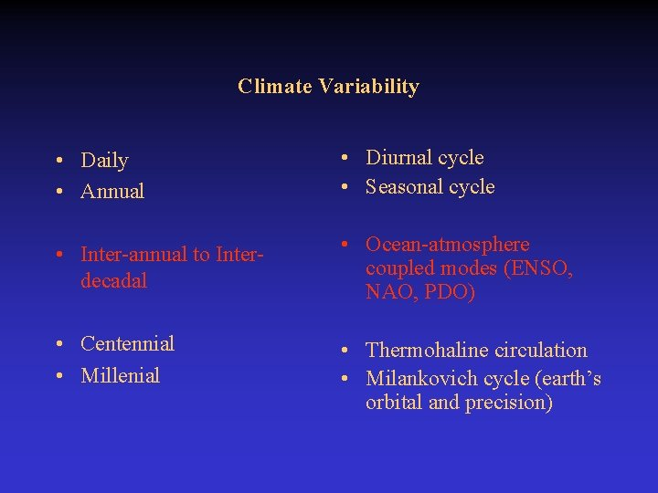 Climate Variability • Daily • Annual • Diurnal cycle • Seasonal cycle • Inter-annual