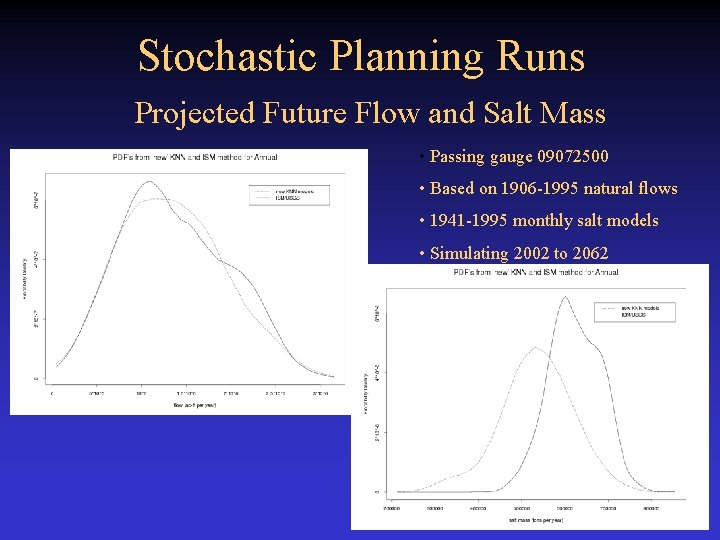 Stochastic Planning Runs Projected Future Flow and Salt Mass • Passing gauge 09072500 •