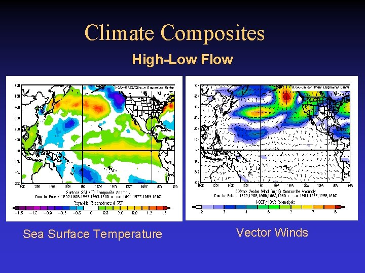 Climate Composites High-Low Flow Sea Surface Temperature Vector Winds
