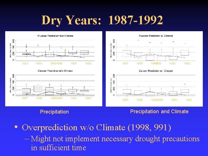 Dry Years: 1987 -1992 1987 1988 19891990 1991 1992 Precipitation 1987 1988 1989 1990