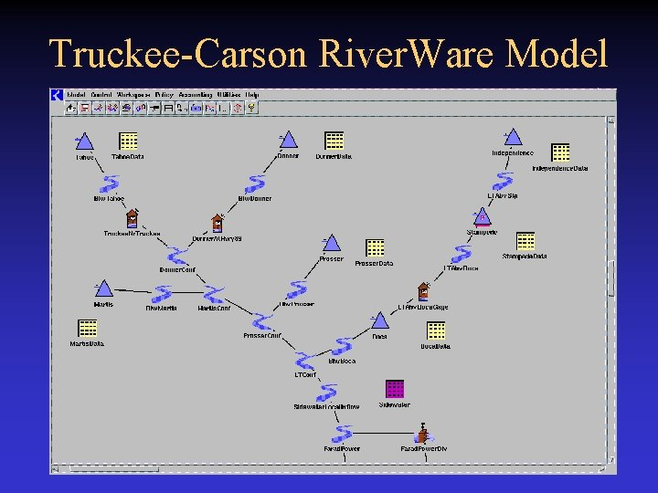 Truckee-Carson River. Ware Model