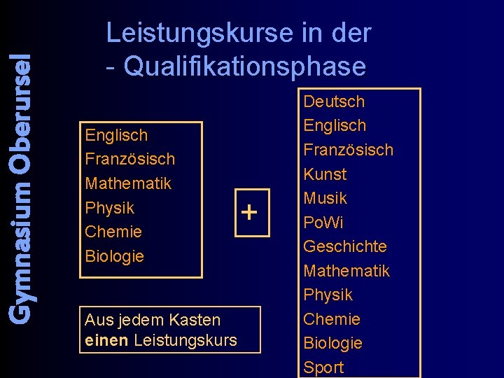 Gymnasium Oberursel Leistungskurse in der - Qualifikationsphase Englisch Französisch Mathematik Physik Chemie Biologie Aus