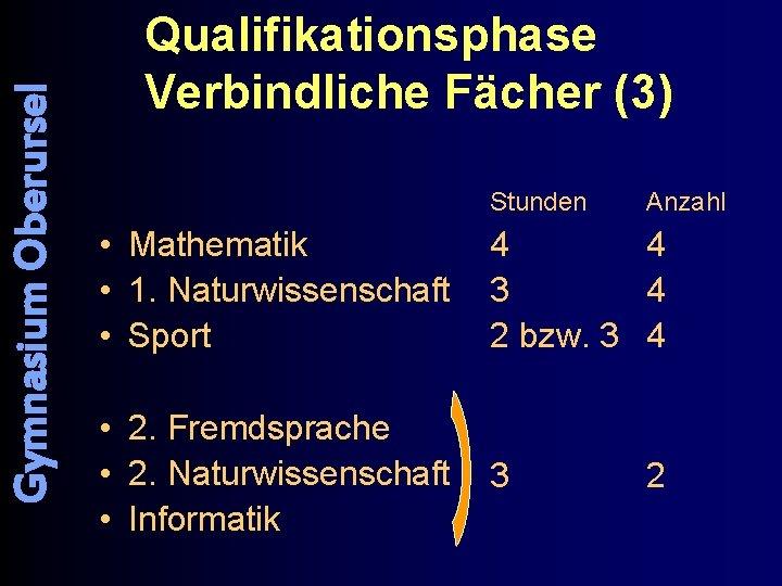 Gymnasium Oberursel Qualifikationsphase Verbindliche Fächer (3) Stunden Anzahl • Mathematik • 1. Naturwissenschaft •