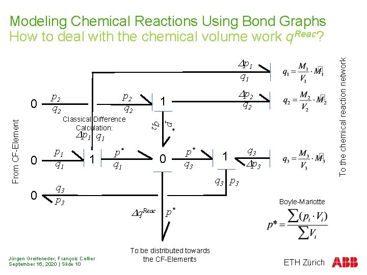 Modeling Chemical Reactions Using Bond Graphs How to deal with the chemical volume work