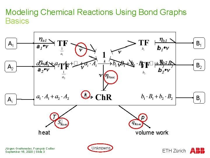 Modeling Chemical Reactions Using Bond Graphs Basics A 1 B 1 A 2 B