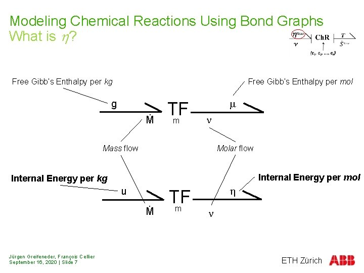 Modeling Chemical Reactions Using Bond Graphs What is h? Free Gibb's Enthalpy per kg