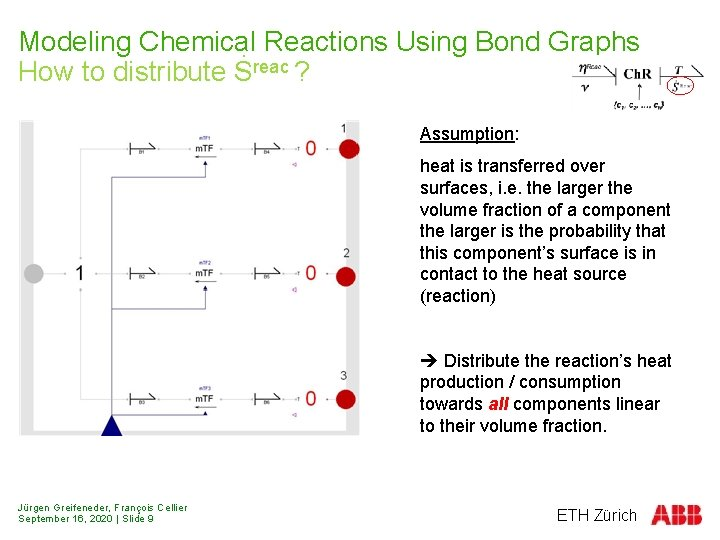 Modeling Chemical Reactions Using Bond Graphs. How to distribute Sreac ? Assumption: heat is