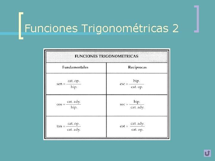 Funciones Trigonométricas 2