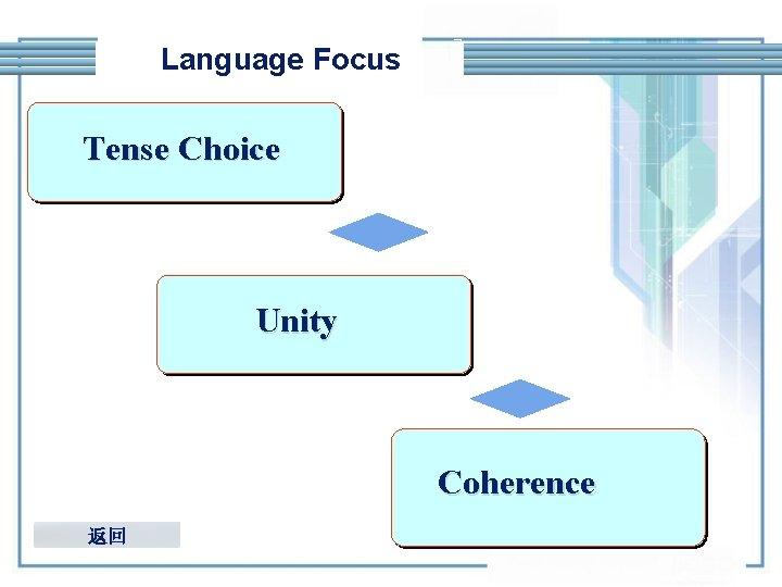 Language Focus Tense Choice Unity Coherence 返回