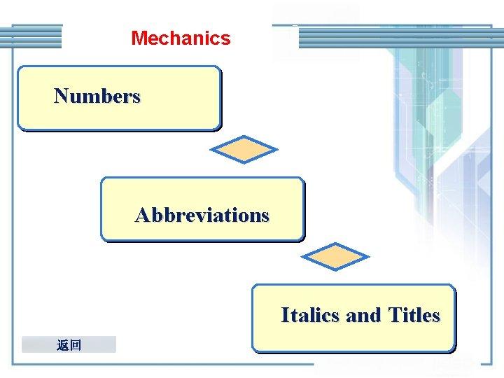 Mechanics Numbers Abbreviations Italics and Titles 返回