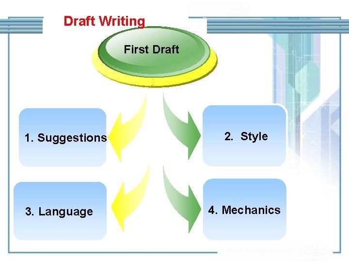 Draft Writing First Draft 1. Suggestions 3. Language 2. Style 4. Mechanics