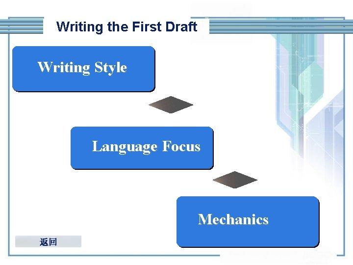 Writing the First Draft Writing Style Language Focus Mechanics 返回