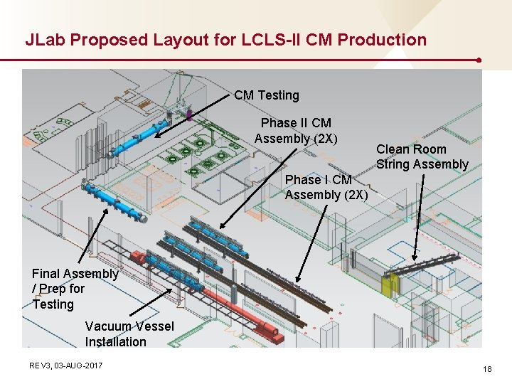 JLab Proposed Layout for LCLS-II CM Production CM Testing Phase II CM Assembly (2